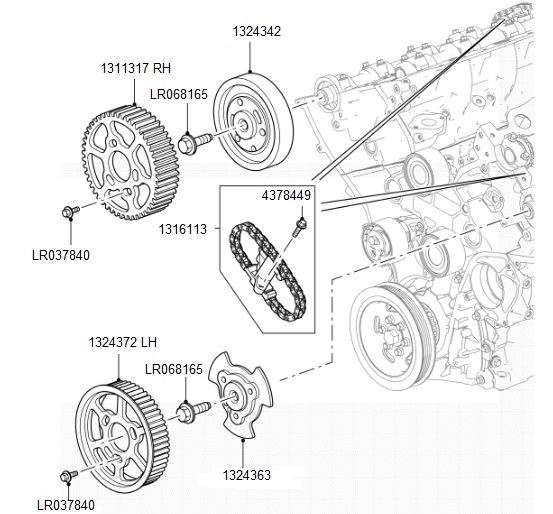 camshaft timing chains  u0026 wheels