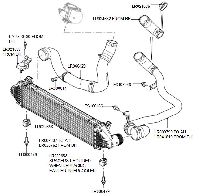 Dw Intercooler Detail on Land Rover Freelander 2002 Engine Diagram