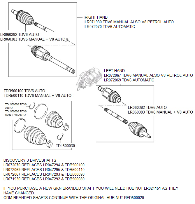 Awe Inspiring Front Driveshafts Cv Joints And Boot Kits Wiring Digital Resources Funapmognl