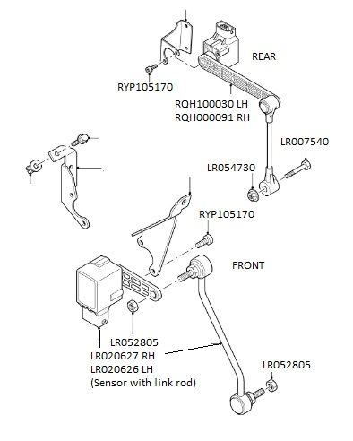 range rover wiring diagram l322 best place to find wiring and Range Rover Engine range rover l322 height sensors to vin 4a174107