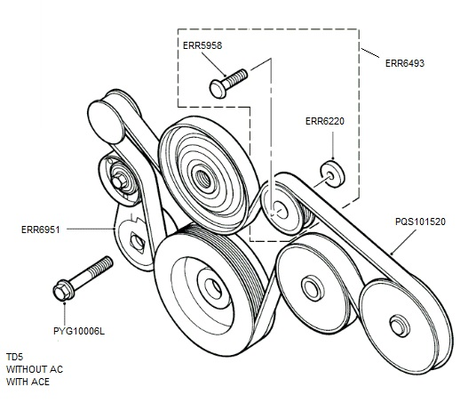 Land Rover Discovery 2 Td5 Drive Belt Without Ac And With Ace: Land Rover County Ac Wiring Diagram At Johnprice.co