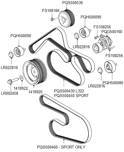 Auxiliary Drive Belt